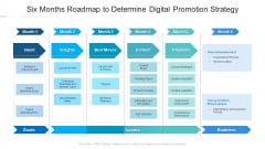 Six Months Roadmap To Determine Digital Promotion Strategy Graphics