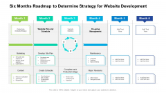 Six Months Roadmap To Determine Strategy For Website Development Background