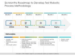 Six Months Roadmap To Develop Test Robotic Process Methodology Topics