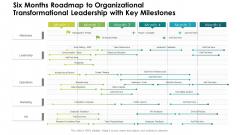 Six Months Roadmap To Organizational Transformational Leadership With Key Milestones Demonstration