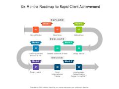 Six Months Roadmap To Rapid Client Achievement Sample
