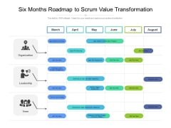Six Months Roadmap To Scrum Value Transformation Introduction