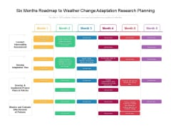 Six Months Roadmap To Weather Change Adaptation Research Planning Ideas