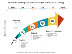 Six Months Roadmap With Predictive Analysis Transformation Strategy Summary