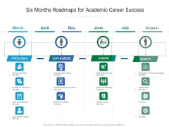 Six Months Roadmaps For Academic Career Success Summary
