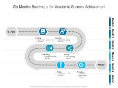 Six Months Roadmaps For Academic Success Achievement Inspiration