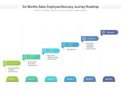 Six Months Sales Employee Advocacy Journey Roadmap Download