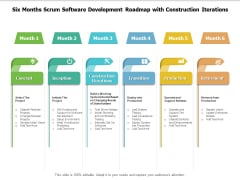 Six Months Scrum Software Development Roadmap With Construction Iterations Infographics