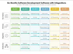 Six Months Scrum Software Development Software With Integrations Information