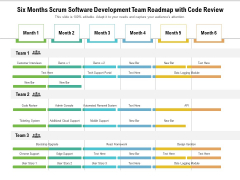 Six Months Scrum Software Development Team Roadmap With Code Review Clipart