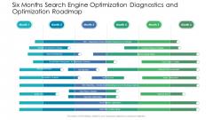 Six Months Search Engine Optimization Diagnostics And Optimization Roadmap Structure