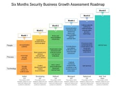Six Months Security Business Growth Assessment Roadmap Topics