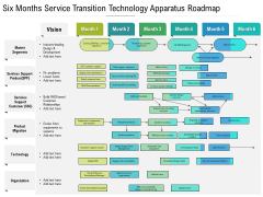 Six Months Service Transition Technology Apparatus Roadmap Icons