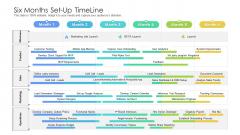 Six Months Set Up Timeline Formats