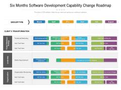 Six Months Software Development Capability Change Roadmap Microsoft