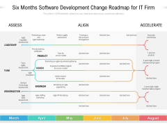 Six Months Software Development Change Roadmap For It Firm Background
