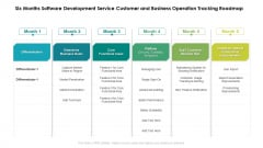 Six Months Software Development Service Customer And Business Operation Tracking Roadmap Rules