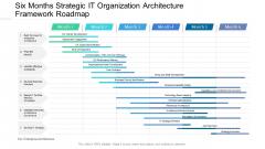 Six Months Strategic IT Organization Architecture Framework Roadmap Portrait PDF