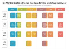 Six Months Strategic Product Roadmap For B2B Marketing Supervisor Ideas