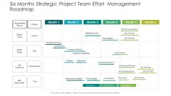 Six Months Strategic Project Team Effort Management Roadmap Pictures