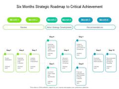 Six Months Strategic Roadmap To Critical Achievement Icons