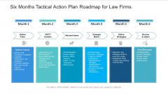 Six Months Tactical Action Plan Roadmap For Law Firms Inspiration
