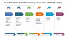 Six Months Tactical Action Plan Roadmap For Law Firms With Market Position Guidelines
