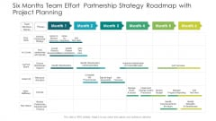 Six Months Team Effort Partnership Strategy Roadmap With Project Planning Ideas