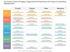 Six Months Teams Progress Organization Roadmap With Sales And Marketing Department Topics