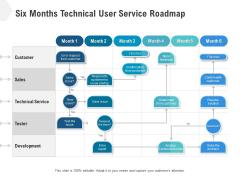 Six Months Technical User Service Roadmap Portrait