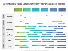Six Months Technological Company Software Development Strategy And Roadmap Template