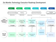 Six Months Technology Execution Roadmap Development Download