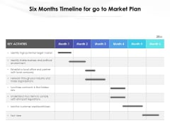 Six Months Timeline For Go To Market Plan Ppt PowerPoint Presentation Professional Themes PDF