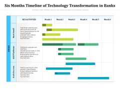 Six Months Timeline Of Technology Transformation In Banks Ppt PowerPoint Presentation Gallery Objects PDF