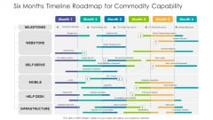 Six Months Timeline Roadmap For Commodity Capability Pictures