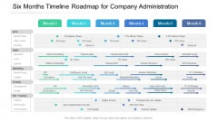 Six Months Timeline Roadmap For Company Administration Topics