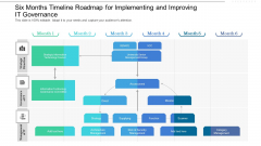 Six Months Timeline Roadmap For Implementing And Improving IT Governance Clipart
