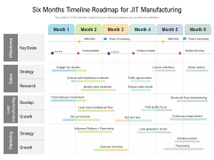 Six Months Timeline Roadmap For JIT Manufacturing Summary