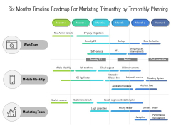 Six Months Timeline Roadmap For Marketing Trimonthly By Trimonthly Planning Mockup