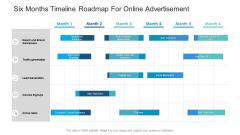 Six Months Timeline Roadmap For Online Advertisement Sample PDF