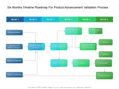 Six Months Timeline Roadmap For Product Advancement Validation Process Guidelines