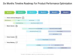 Six Months Timeline Roadmap For Product Performance Optimization Portrait