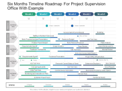 Six Months Timeline Roadmap For Project Supervision Office With Example Summary