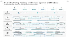 Six Months Trading Roadmap With Business Operation And Milestones Pictures