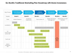 Six Months Traditional Marketing Plan Roadmap With Brand Awareness Summary