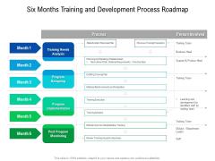 Six Months Training And Development Process Roadmap Summary