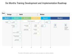 Six Months Training Development And Implementation Roadmap Pictures