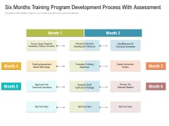 Six Months Training Program Development Process With Assessment Brochure