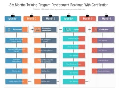 Six Months Training Program Development Roadmap With Certification Brochure