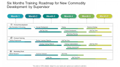 Six Months Training Roadmap For New Commodity Development By Supervisor Diagrams